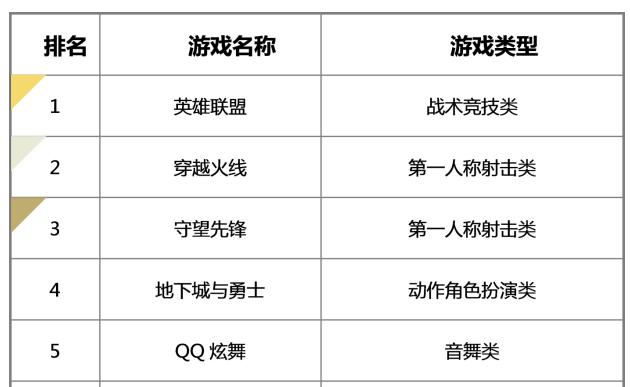 2019年,《穿越火线》配得上王力宏吗?-有饭研究