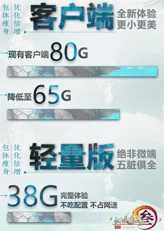 《剑网3》新情报:海上吃鸡、轻量客户端、登陆腾讯Wegame-有饭研究