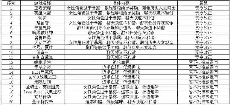 吃瓜周报:道德委员会编故事大赛启动,风暴要...凉-有饭研究