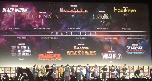 漫威17部新片:《雷神4》2021年上映,梁朝伟演大反派-有饭研究