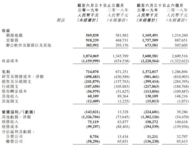 金山2019年Q2财报:营收18亿,游戏收入继续下滑-有饭研究