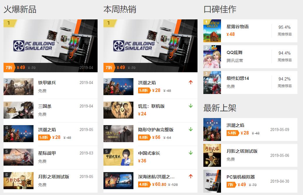 """不声不响的,腾讯的""""中国Steam""""已经卖出1000万份游戏-有饭研究"""