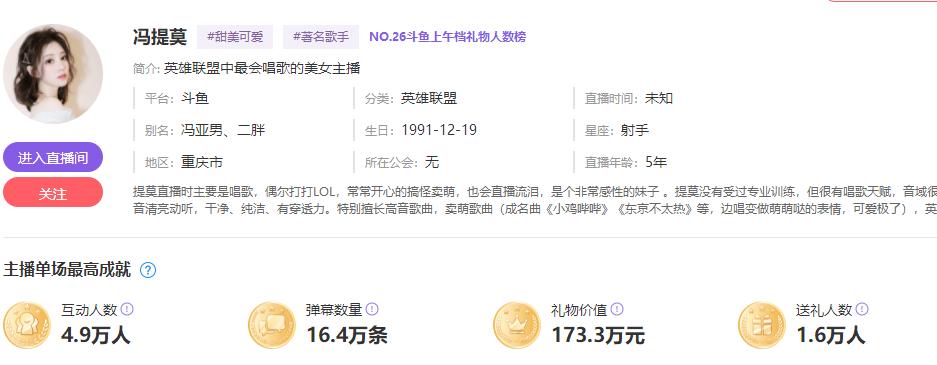 前斗鱼一姐冯提莫跳槽B站 12月23日首秀-有饭研究