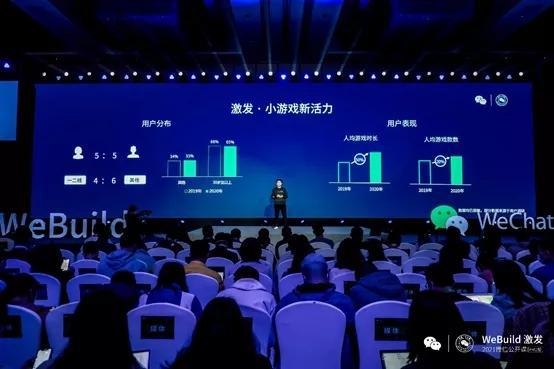 不止手游,微信小游戏MAU过5亿,比2019年又多赚了20%-有饭研究