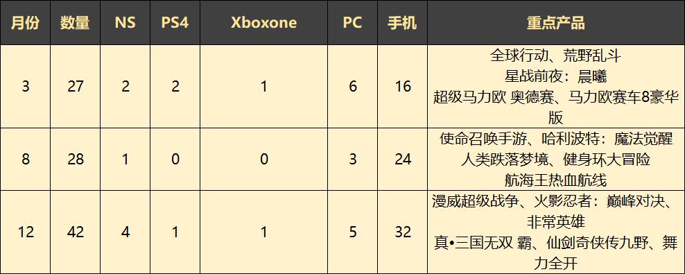 """中国版Steam""""蒸汽平台""""将于2月9日开始测试 原《CS:GO》启动器失效-有饭研究"""