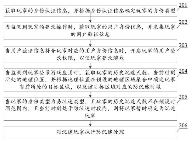腾讯防沉迷新招:锁定学校、办公区,管理学生和打工人-有饭研究