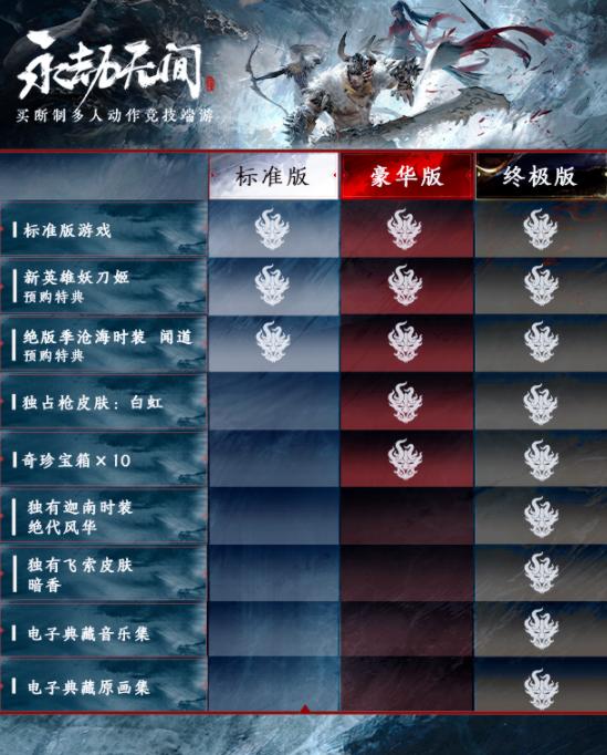 《永劫无间》国服预购98元起,联动《阴阳师》推出新英雄妖刀姬-有饭研究
